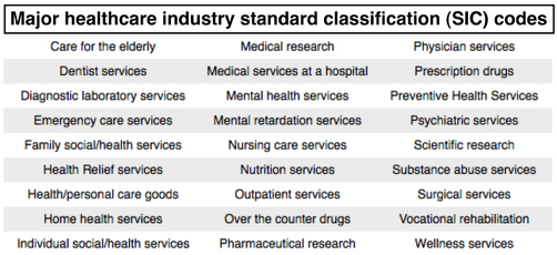 27-healthcare-services