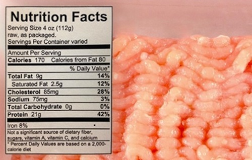 Meat nutrition label