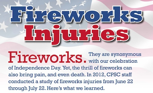 Fireworks injuries